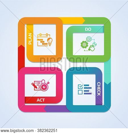 Pdca Business Process Diagram With Plan ,do ,check And Act Icon Sign In Looped Square Chart Vector D