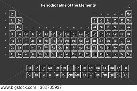 Periodic Table Of The Elements On A Gray Background
