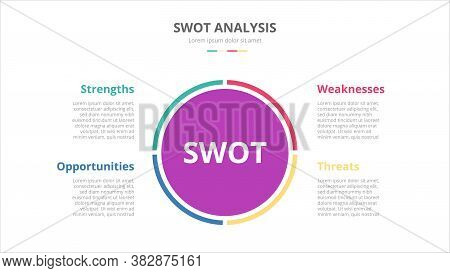 Swot Business Diagrams Concept With Circle Layout Round With Modern Flat Style
