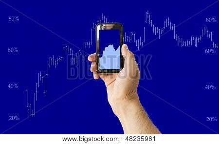 Mobile Phone With Financial Charts