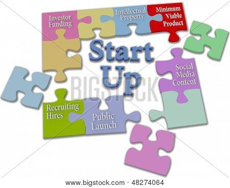 Jigsaw puzzle pieces put together entrepreneur business start up model