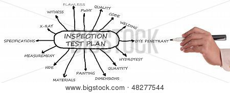 Inspection And Test Plan