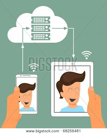 Multiscreen interaction. Synchronization of smartphone and tablet pc via cloud server
