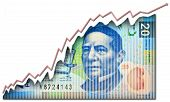 Growth graph growing through a Mexican peso bill. poster