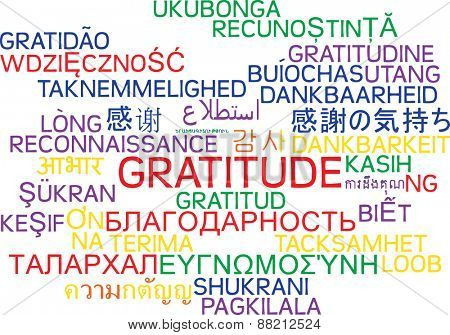 Background concept wordcloud multilanguage international many language illustration of gratitude