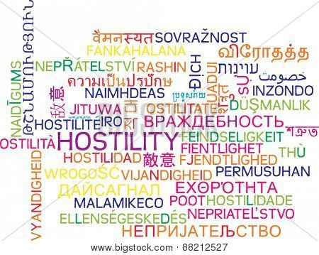 Background concept wordcloud multilanguage international many language illustration of hostility