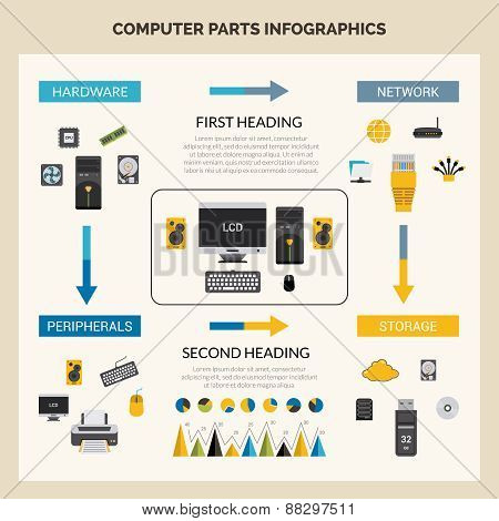 Computer Parts Infographic
