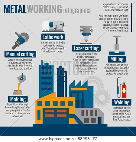Metalworking process infografics poster  print