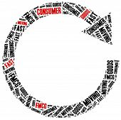 FMCG or fast moving consumer goods. Word cloud illustration. poster