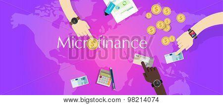 microfinance micro financial solution social financing model lending