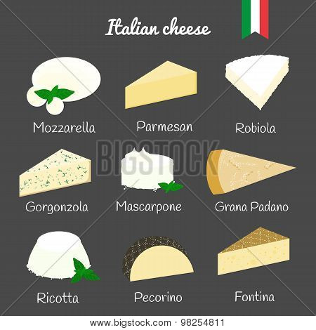 Italian Cheese Set.