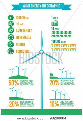 Wind Energy Infograpic