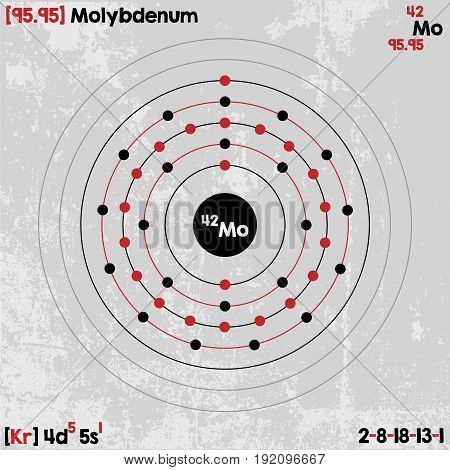 Large and detailed infographic of the element of Molybdenum