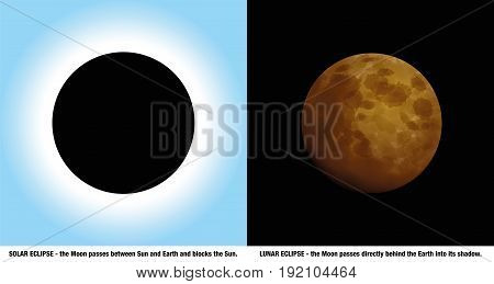 Solar and lunar eclipse - different celestial sky phenomena of the sun by day and the moon at night during a total eclipse - with explaining text under the images. Schematic abstract vector.