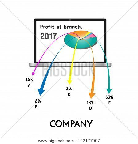Chart showing profit of the company  background