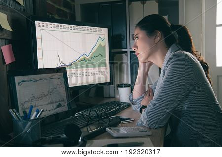 Beautiful Stock Agent Watching The Computer