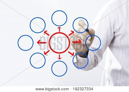 businessman writing diagram of distribution. business concept
