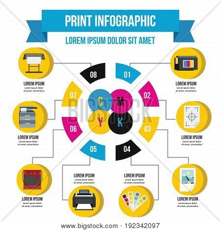 Print process infographic banner concept. Flat illustration of print process infographic vector poster concept for web