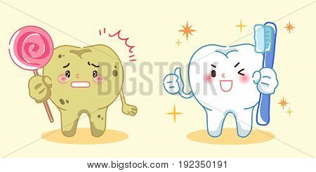 cute cartoon tooth with health cocnept on yellow backgorund