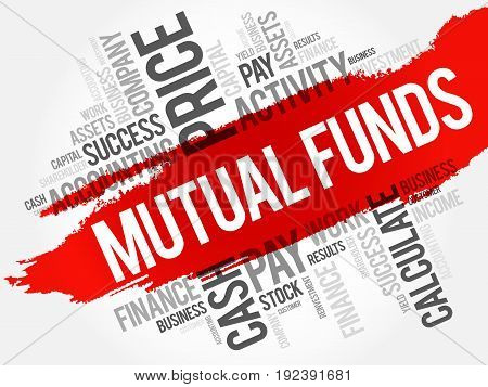 Mutual Funds Word Cloud Collage