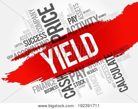 Yield Word Cloud Collage