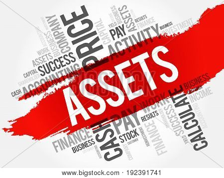 Assets Word Cloud Collage