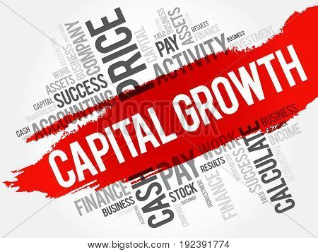 Capital Growth Word Cloud Collage