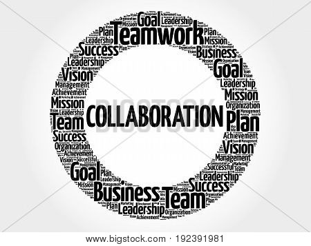 Collaboration Word Cloud Collage