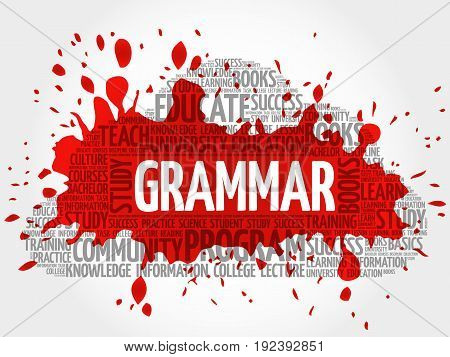 Grammar Word Cloud Collage