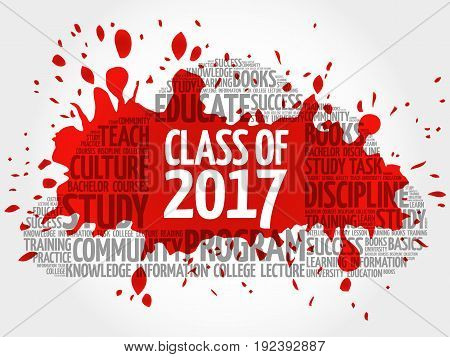 Class Of 2017 Word Cloud Collage