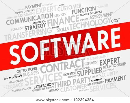 Software Related Items