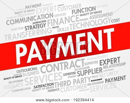 Payment Word Cloud Collage
