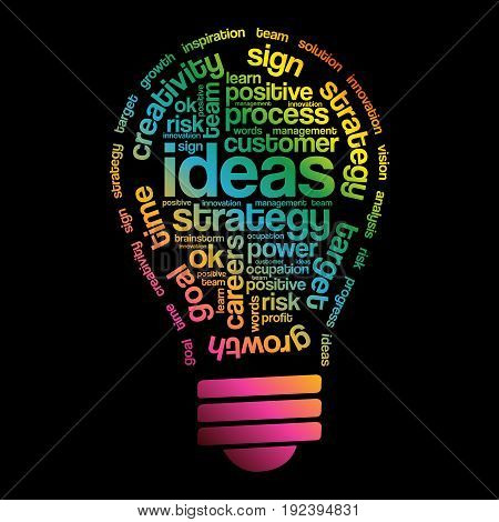 Ideas Sphere Bulb Words Cloud