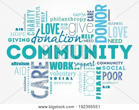 Community Word Cloud Collage