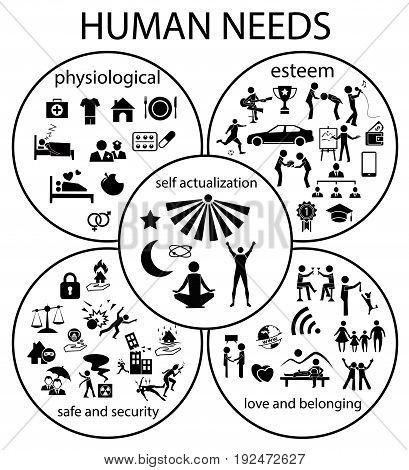 human needs icon set physiological safe and security esteem love and belonging self actualization