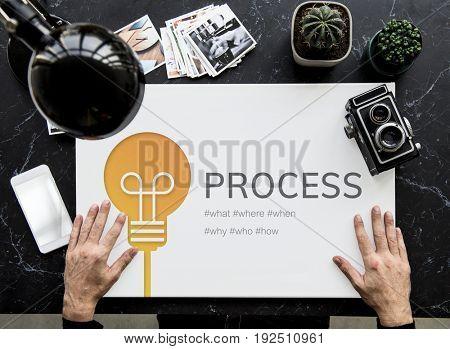 Process Activity Method Procedure Steps