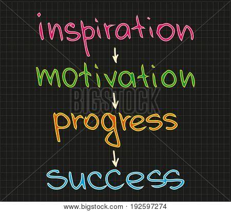 Motivational and inspiring words for business presentation
