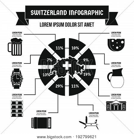 Switzerland infographic banner concept. Simple illustration of Switzerland infographic vector poster concept for web