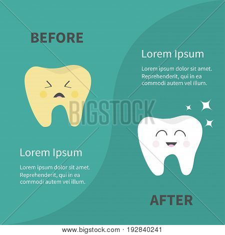 Before after Infographic Healthy smiling tooth icon. Sining star. Crying yellow bad ill teeth with caries. Template with text. Cute character. Oral dental hygiene. Baby background. Flat design. Vector