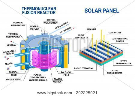Solar Panel And Thermonuclear Fusion Reactor Diagram. Vector. Devices That Receives Energy From Ther