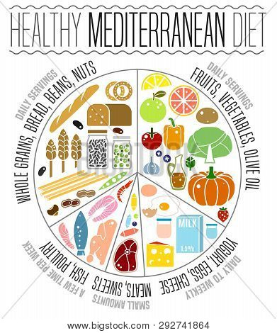 Beautiful Vector Mediterranean Diet Image In A Modern Authentic Style Isolated On A White Background