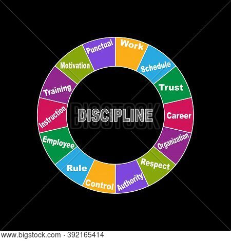 Diagram Of Discipline With Keywords. Eps 10 - Isolated On Black Background