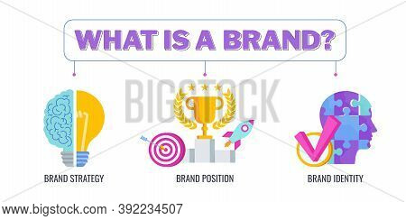 What Is A Brand Banner. Brand Strategy. Brand Position. Brand Identity. Strategy, Management And Mar