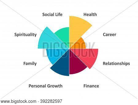 Wheel Of Life. Diagram Icon. Coaching Tool Concept. Various Spheres Of Life.