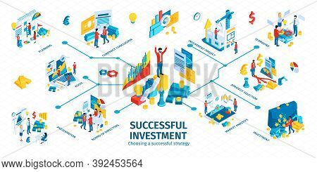 Successful Investment Isometric Infographic Flowchart With Market Analysis Project Selection Managem