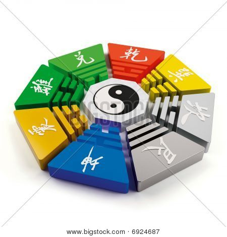 The traditional fengshui geomancy bagua octagon diagram. poster