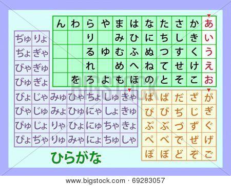 Hiragana Complete Japanese Syllabary Chart