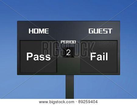 Pass Fail Scoreboard