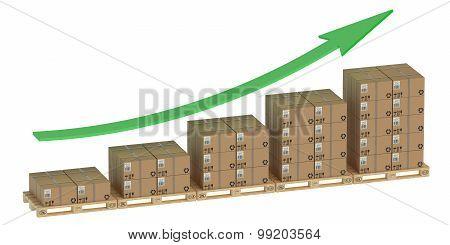 Diagram Of Increasing Exportation And Shipping