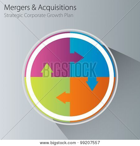 An image of a merger and acquisition business chart.